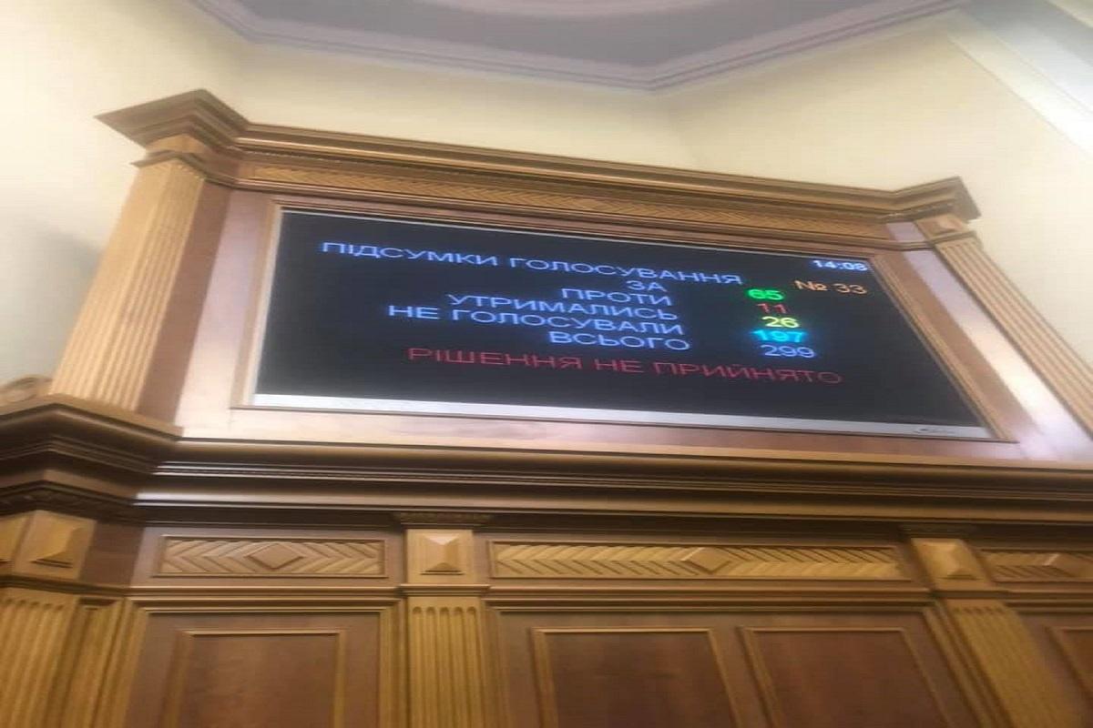 Верховна Рада не проголосувала за скасування мораторію, фактично продовживши його на рік