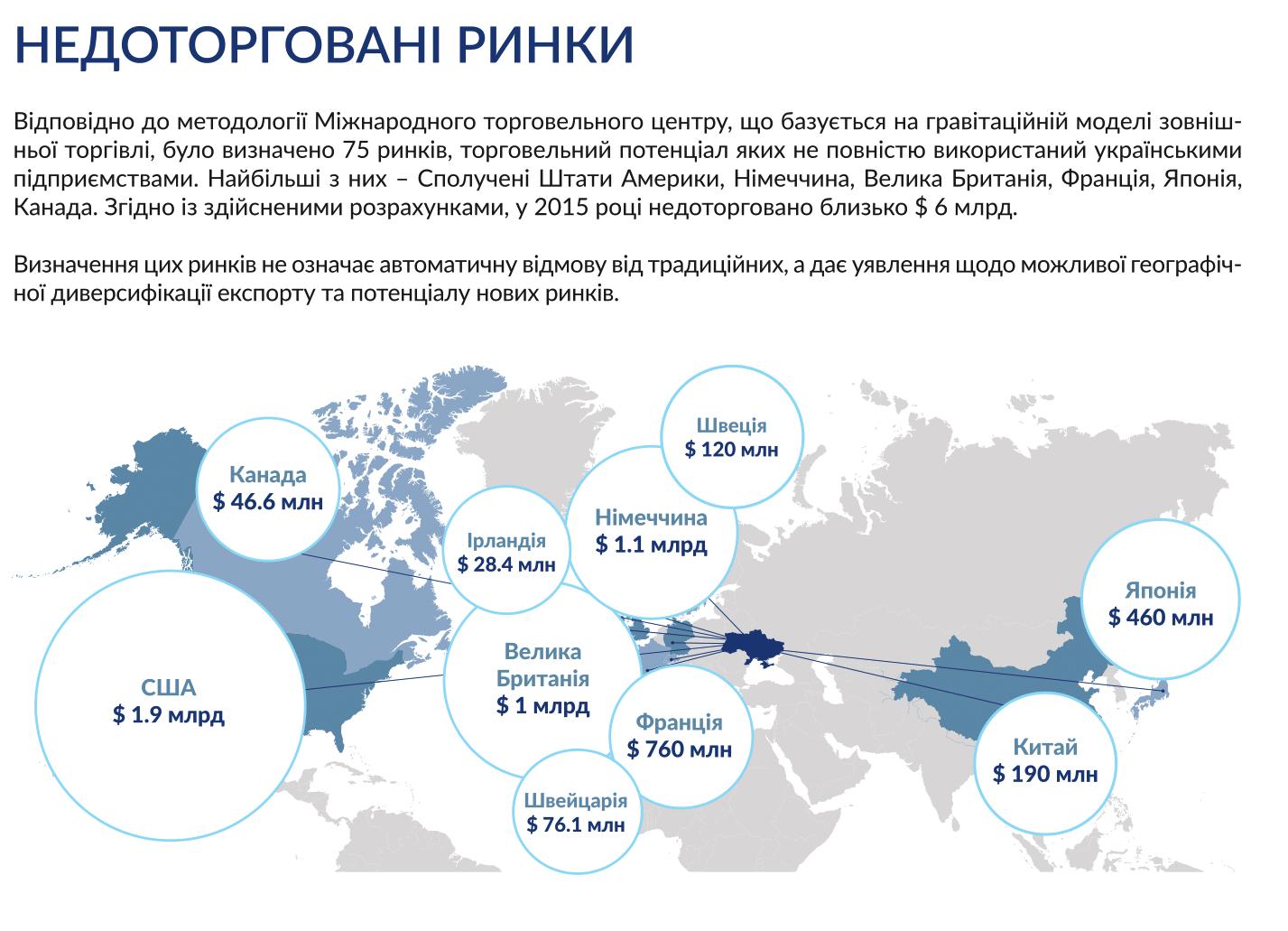 ... на яку Україна здатна запропонувати конкурентну ціну. Понад те 2d2d5d0029207